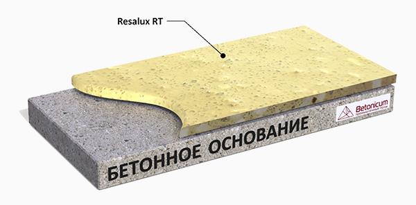 Resalux RT